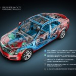 2013 Cadillac ATS Cutaway (CG-Lit,Textured,Rendered- ME , Retouching Fred Pepera) prop. GM