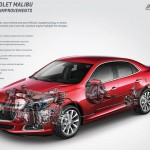 2014 Chevy Malibu Cutaway (prop of GM, HDR Light Studio , Maya,MR,Keyshot, Retouch:Fred Pepera)
